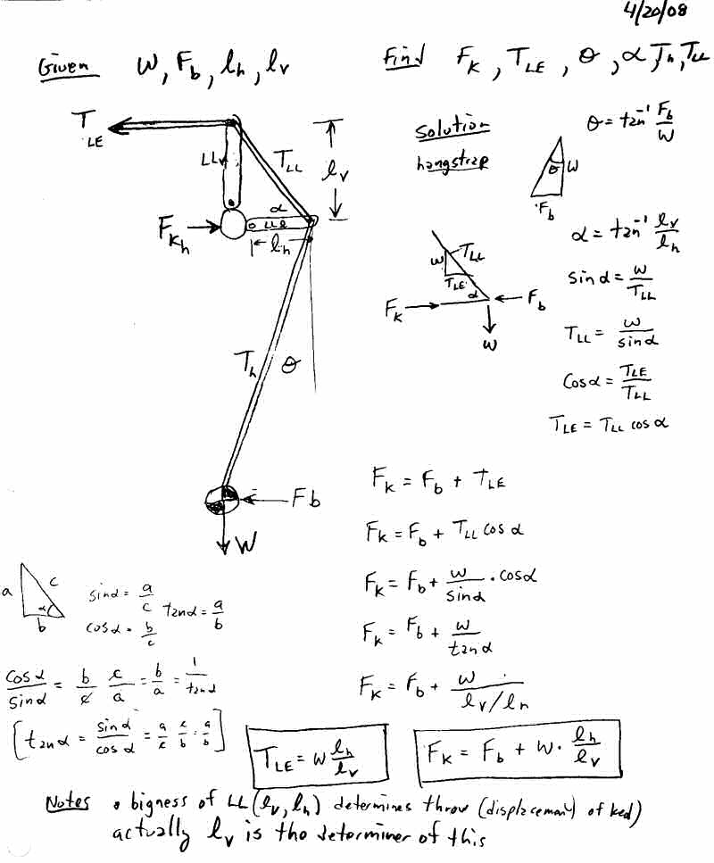 Bell Crank Lever Design : Second class lever formula pictures to pin on pinterest